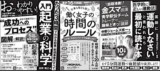 2019年3月21日 日本経済新聞 朝刊