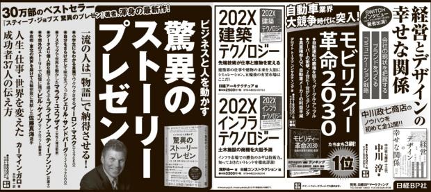 2016年11月29日掲載 日本経済新聞 朝刊