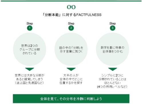 沖山さんがまとめた「分断本能」について