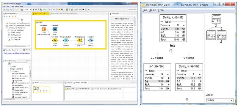 対象のデータや手順をマウス操作で指定し、分析できるツールです。ツールです。データの前処理から分析、結果の評価までビジュアルな環境で実行。プログラミングのスキルがなくても利用できます。オープンソースとして公開されているため、無料で使えます